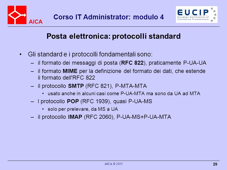 Posta elettronica: protocolli standard