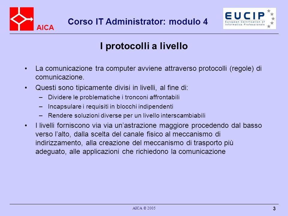 I protocolli a livello La comunicazione tra computer avviene attraverso protocolli (regole) di comunicazione.