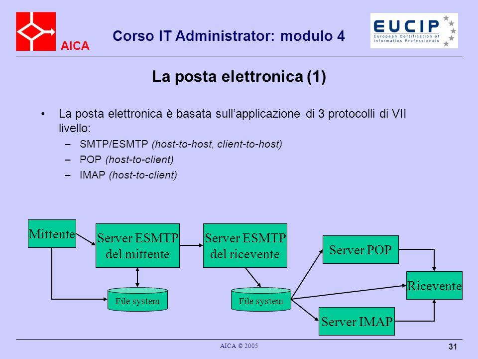 La posta elettronica (1)