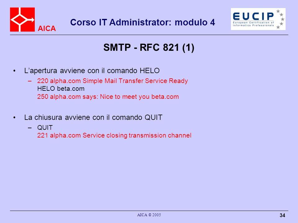 SMTP - RFC 821 (1) L'apertura avviene con il comando HELO
