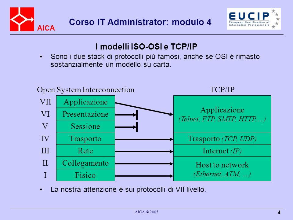 I modelli ISO-OSI e TCP/IP