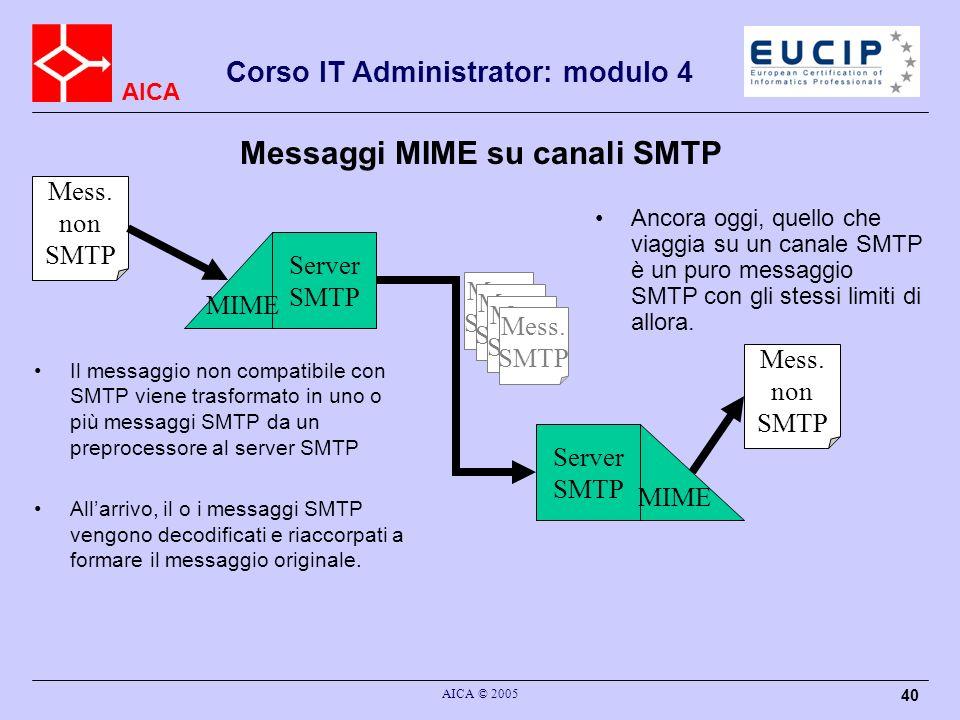 Messaggi MIME su canali SMTP