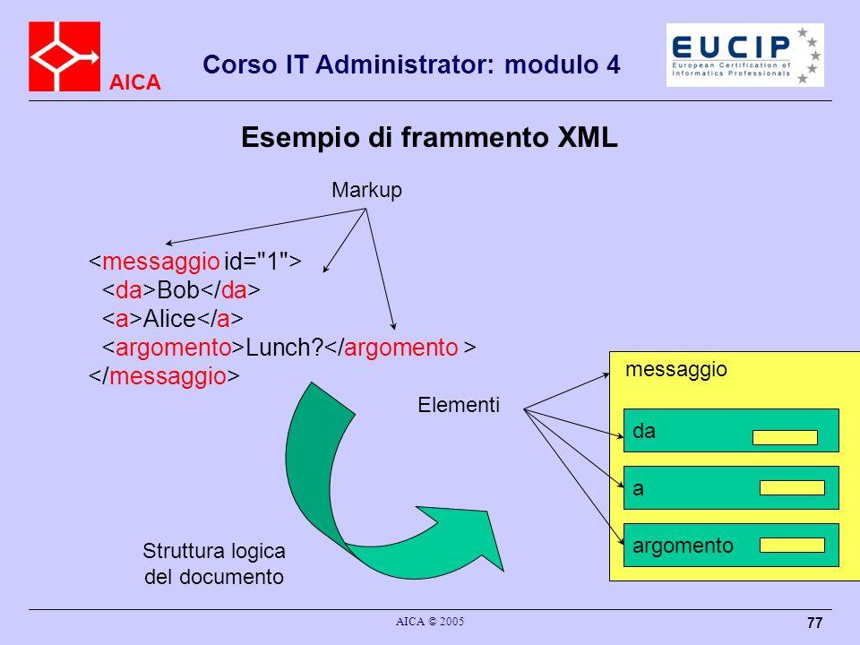 Esempio di frammento XML
