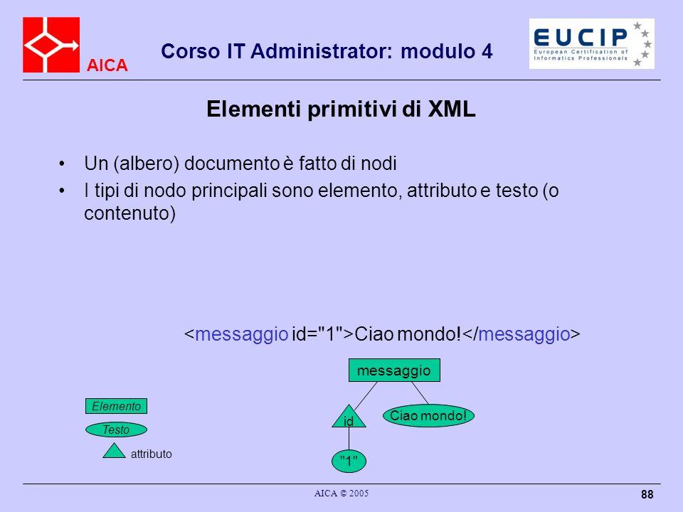 Elementi primitivi di XML