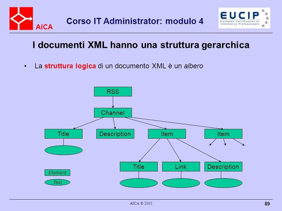 I documenti XML hanno una struttura gerarchica