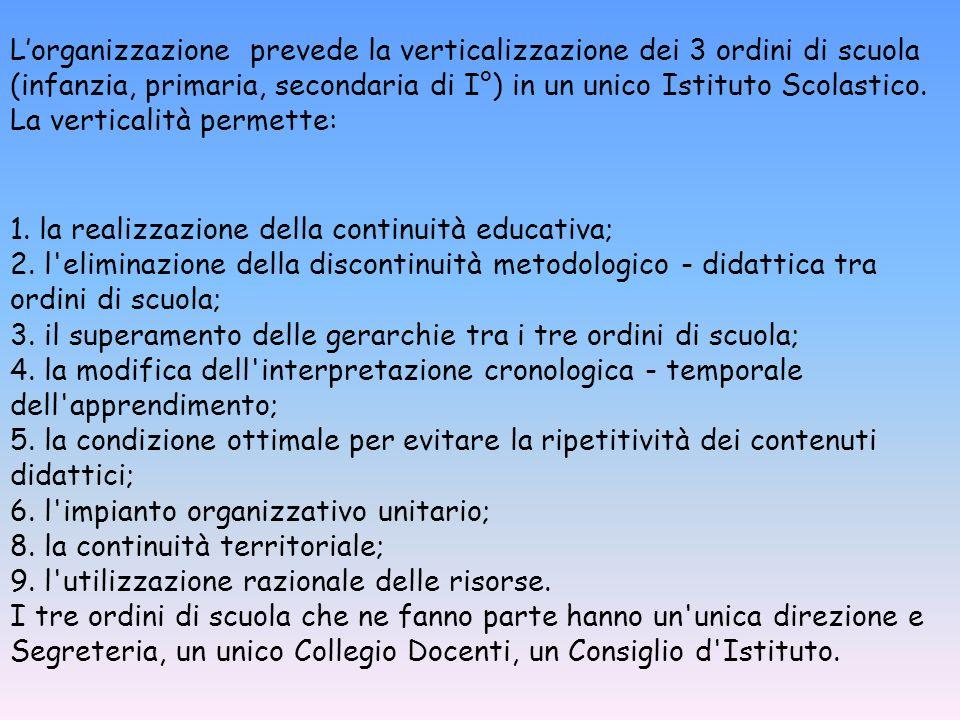 L'organizzazione prevede la verticalizzazione dei 3 ordini di scuola (infanzia, primaria, secondaria di I°) in un unico Istituto Scolastico.
