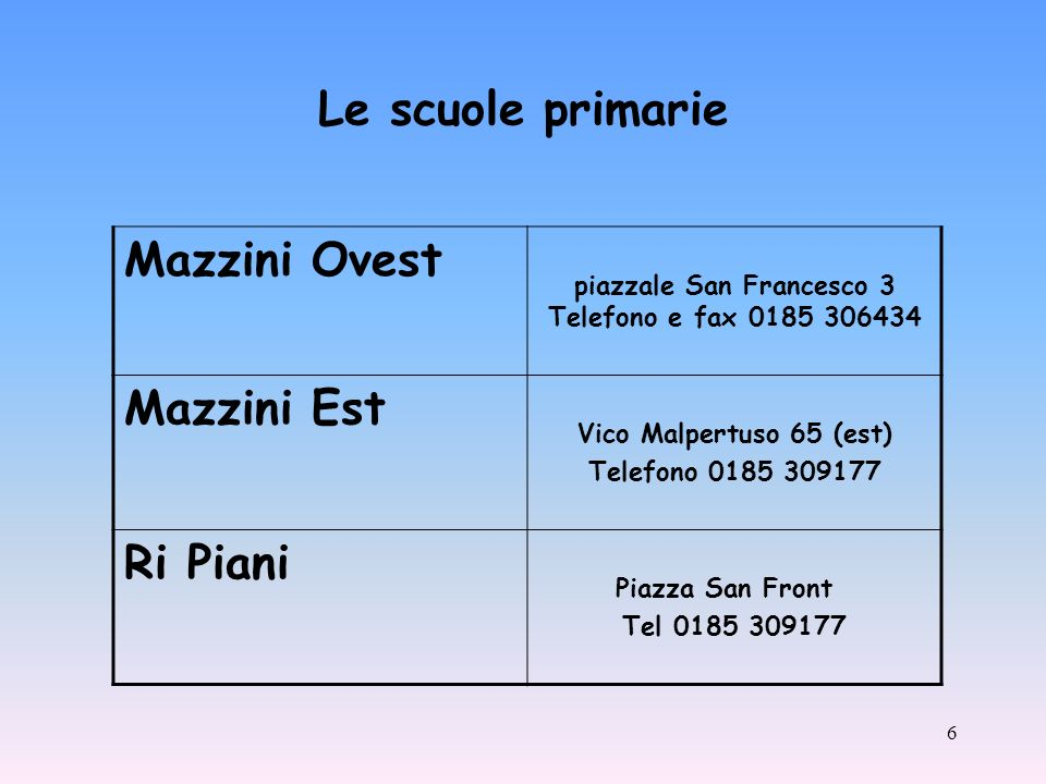 piazzale San Francesco 3 Telefono e fax 0185 306434