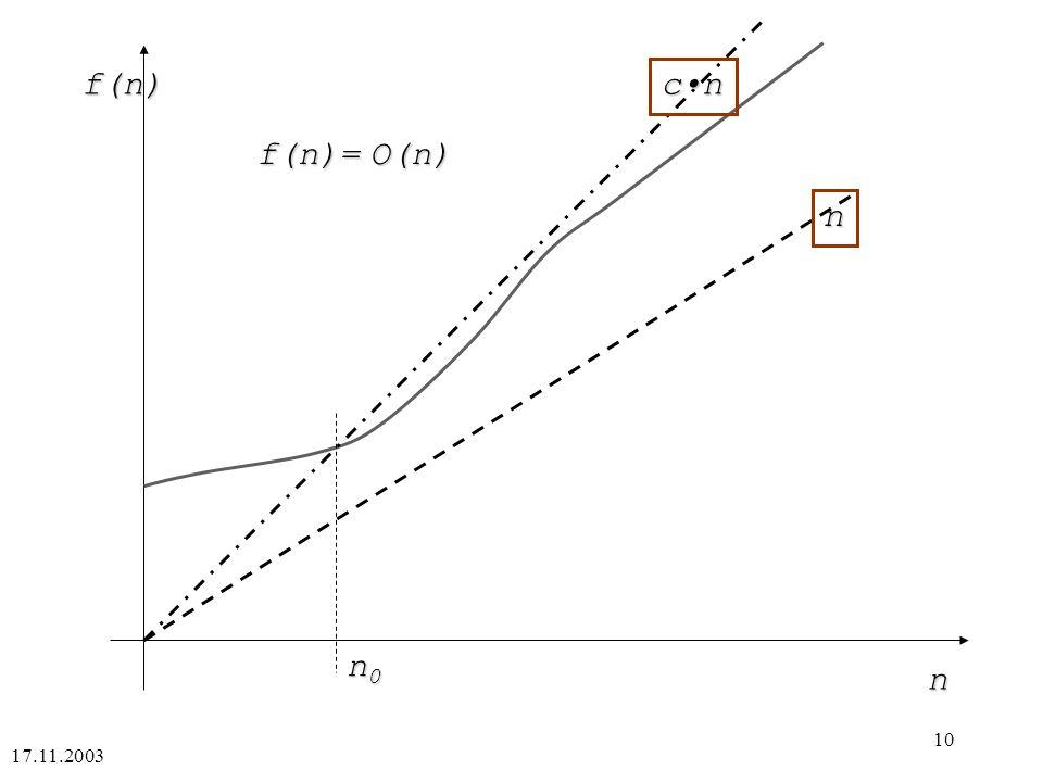f(n) c•n f(n)= O(n) n n0 n 17.11.2003