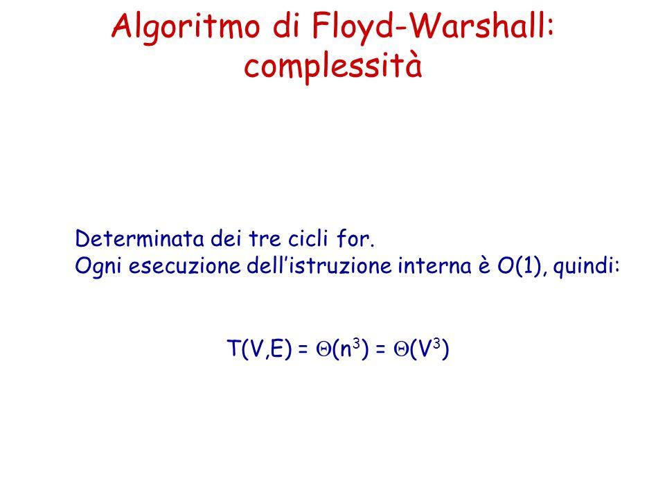 Algoritmo di Floyd-Warshall: complessità