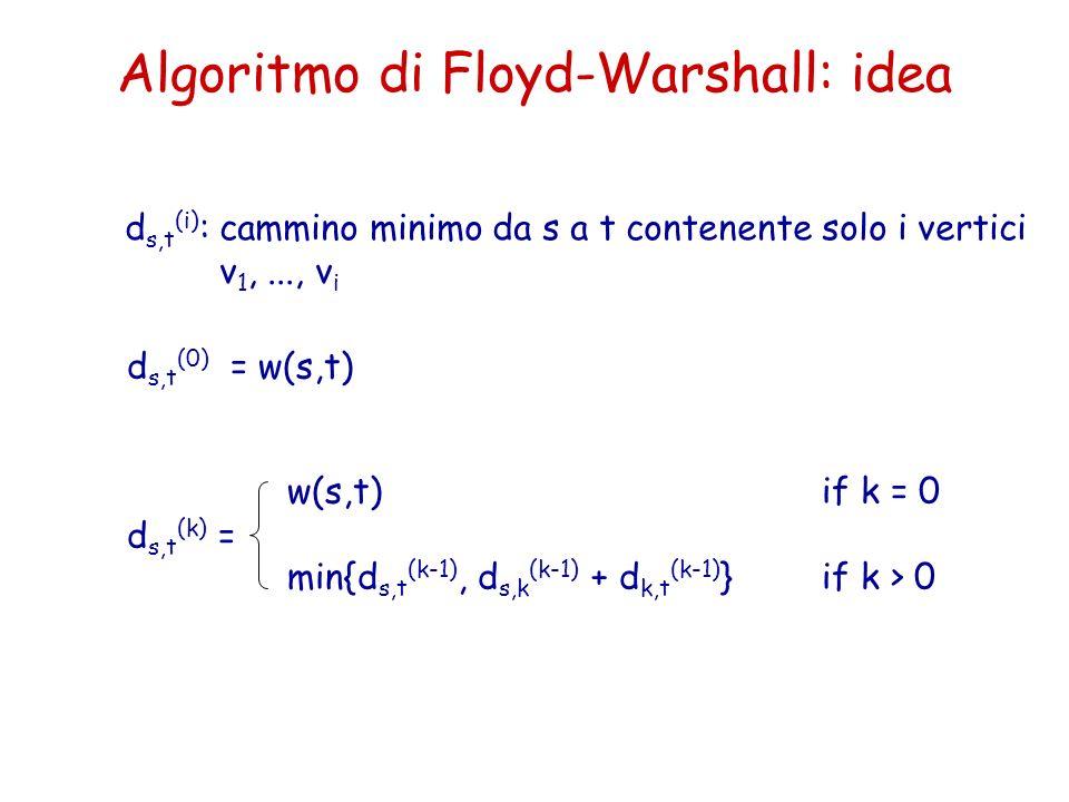 Algoritmo di Floyd-Warshall: idea