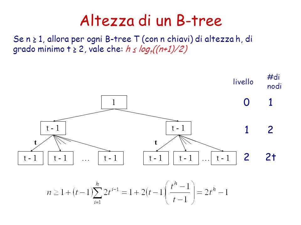 Altezza di un B-tree Se n ≥ 1, allora per ogni B-tree T (con n chiavi) di altezza h, di grado minimo t ≥ 2, vale che: h ≤ logt((n+1)/2)