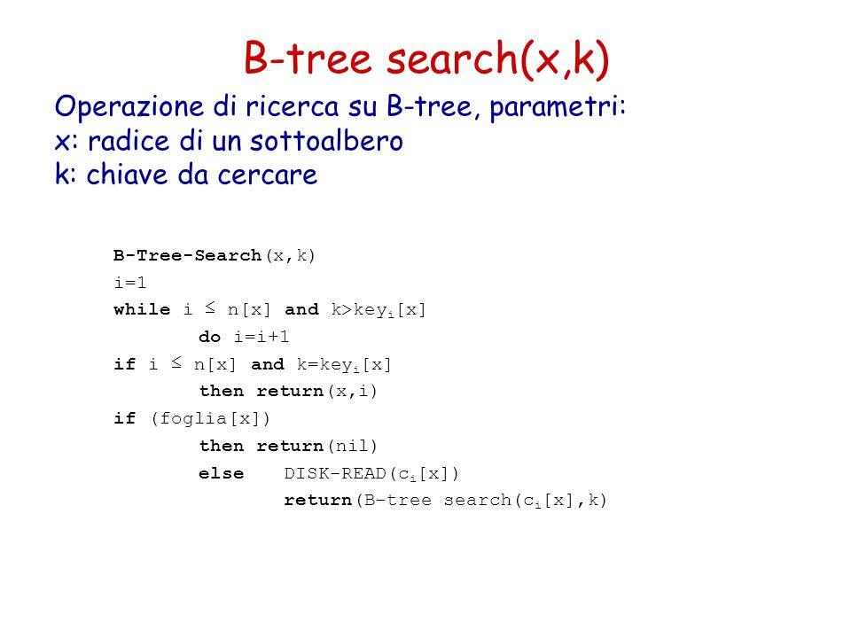 B-tree search(x,k) Operazione di ricerca su B-tree, parametri:
