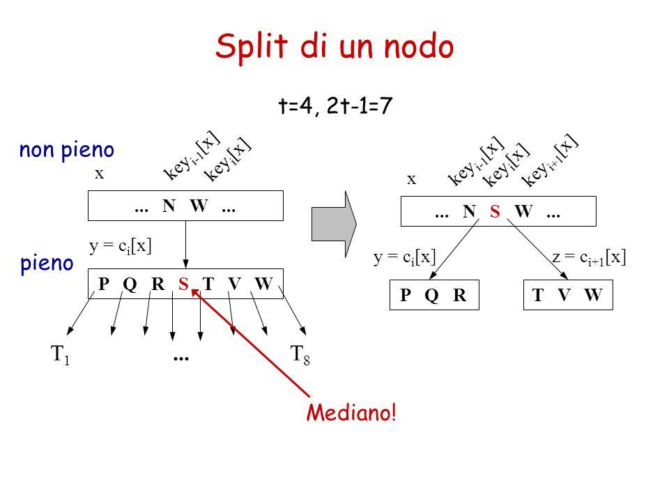 Split di un nodo t=4, 2t-1=7 non pieno pieno T1 ... T8 Mediano!