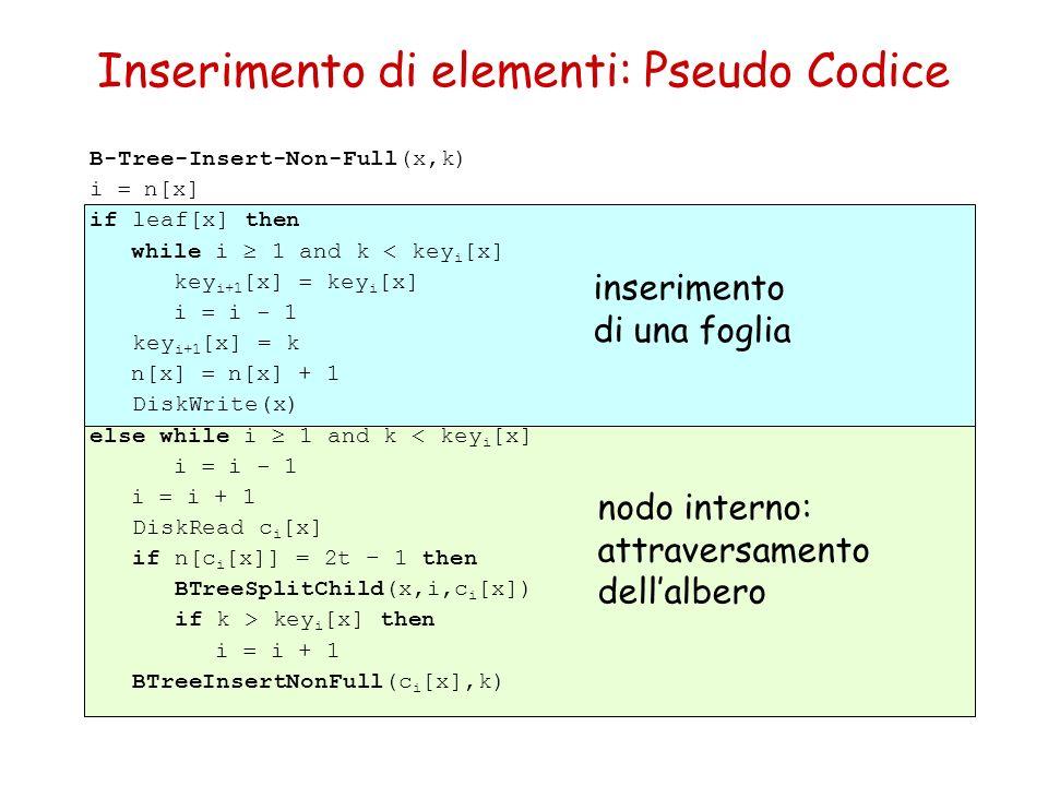 Inserimento di elementi: Pseudo Codice