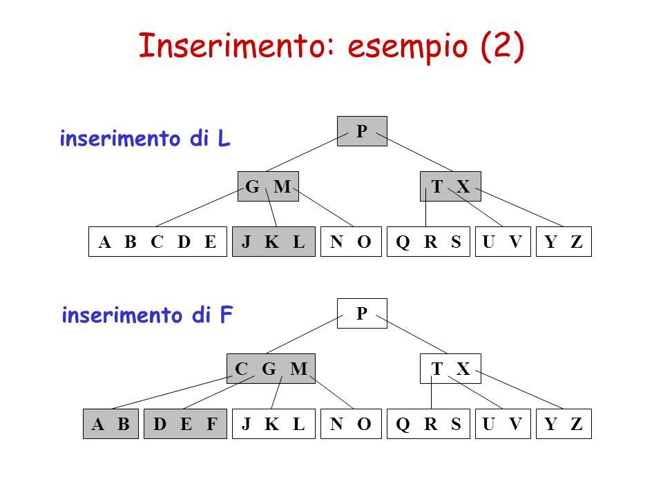 Inserimento: esempio (2)