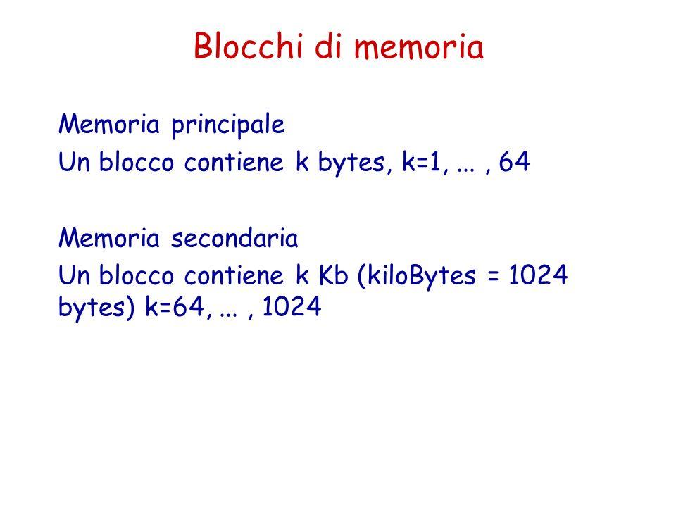 Blocchi di memoria Memoria principale