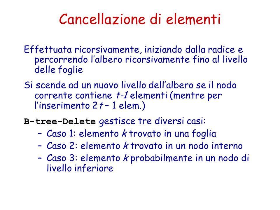 Cancellazione di elementi