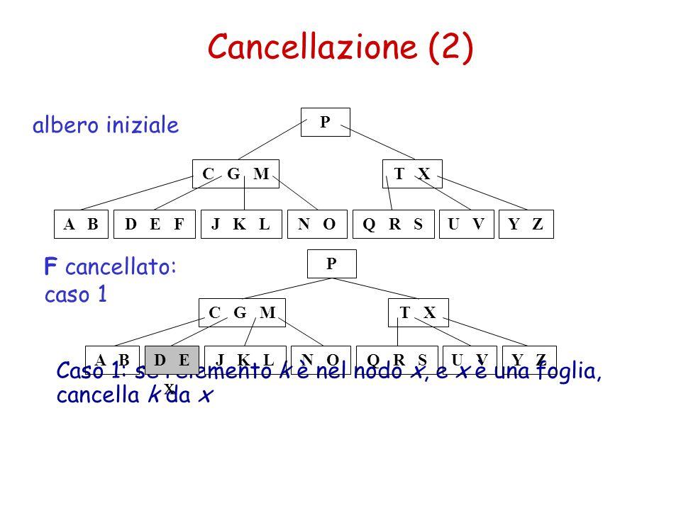 Cancellazione (2) albero iniziale