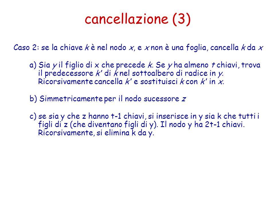 cancellazione (3) Caso 2: se la chiave k è nel nodo x, e x non è una foglia, cancella k da x.