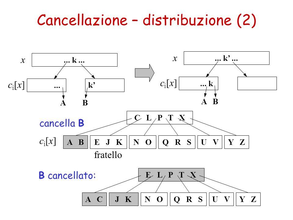 Cancellazione – distribuzione (2)