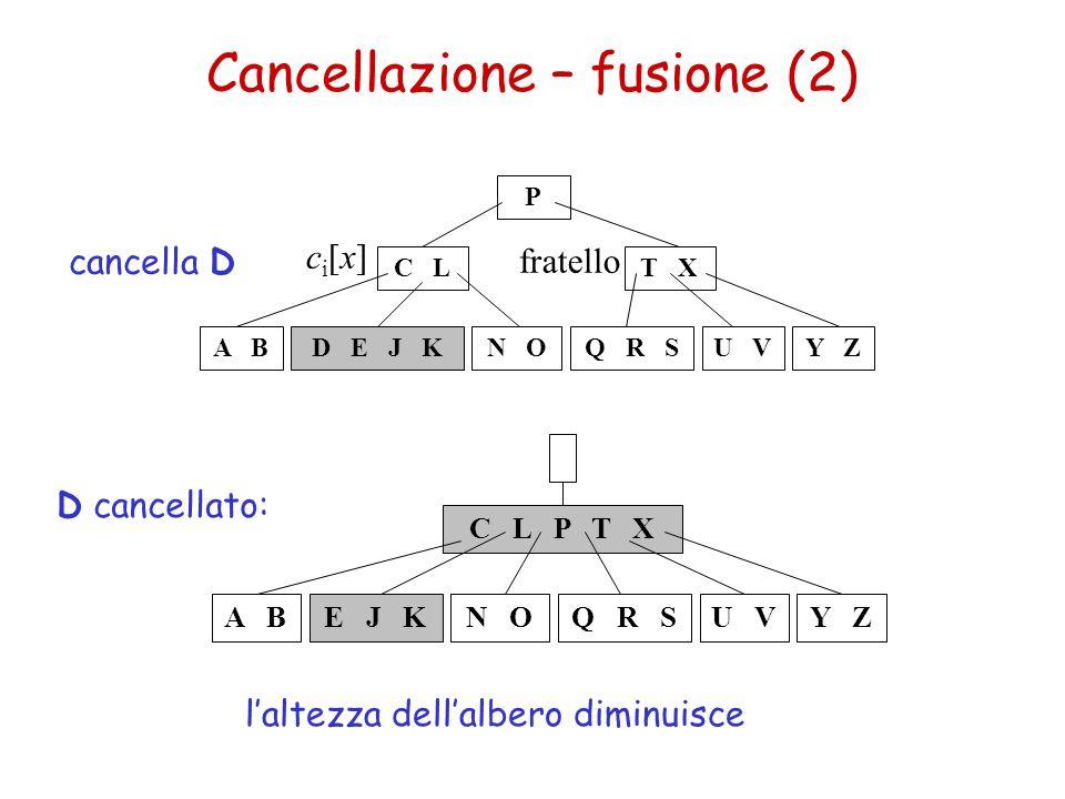 Cancellazione – fusione (2)