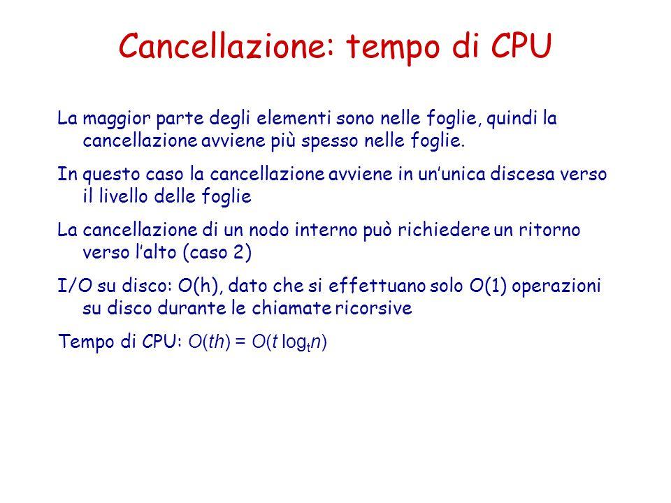 Cancellazione: tempo di CPU