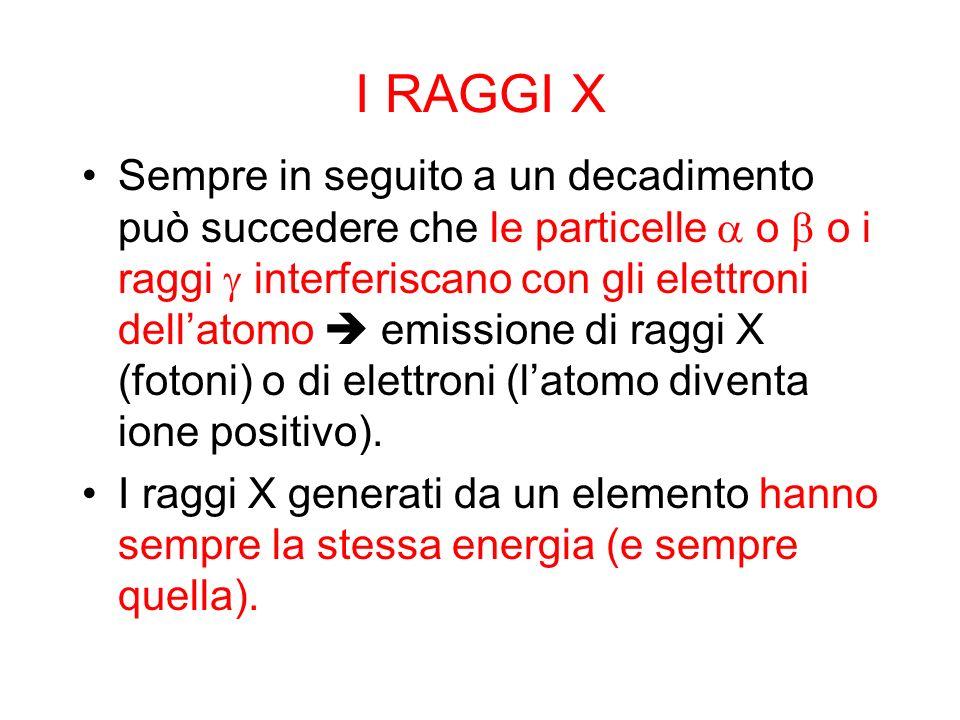 I RAGGI X