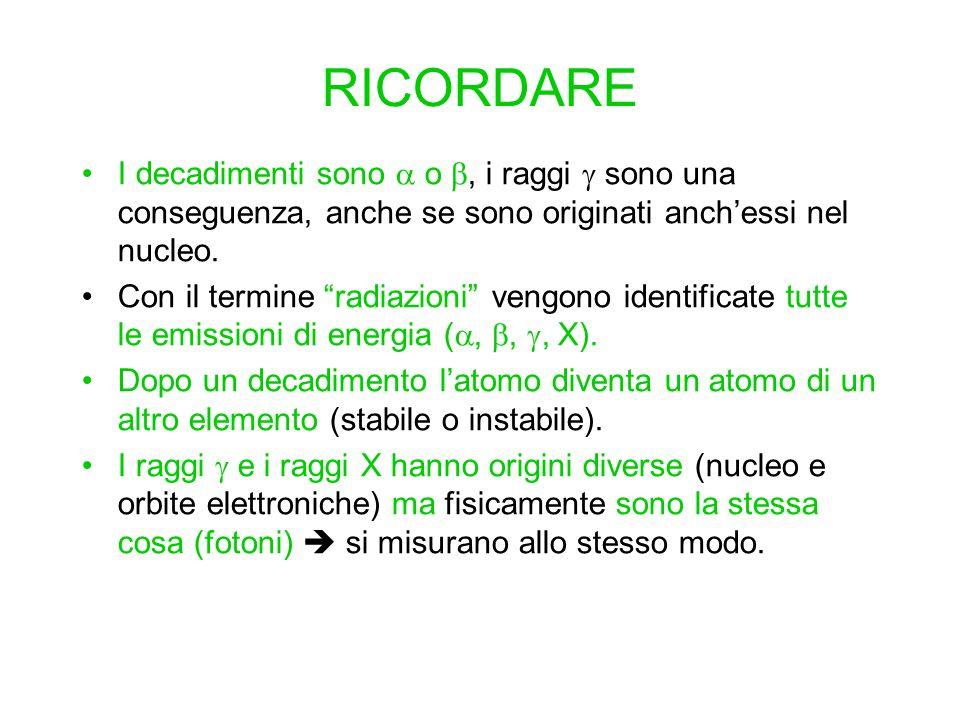 RICORDARE I decadimenti sono  o , i raggi  sono una conseguenza, anche se sono originati anch'essi nel nucleo.