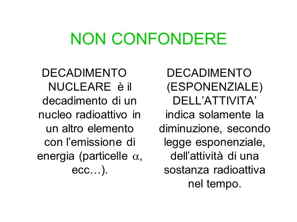 NON CONFONDERE DECADIMENTO NUCLEARE è il decadimento di un nucleo radioattivo in un altro elemento con l'emissione di energia (particelle , ecc…).