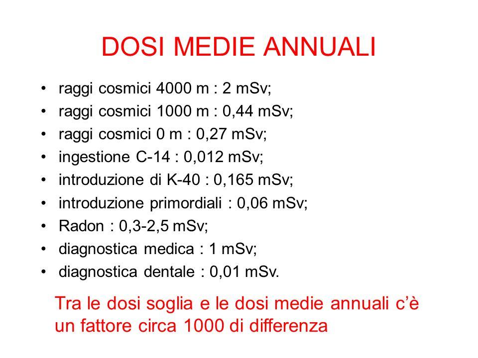 DOSI MEDIE ANNUALI raggi cosmici 4000 m : 2 mSv; raggi cosmici 1000 m : 0,44 mSv; raggi cosmici 0 m : 0,27 mSv;