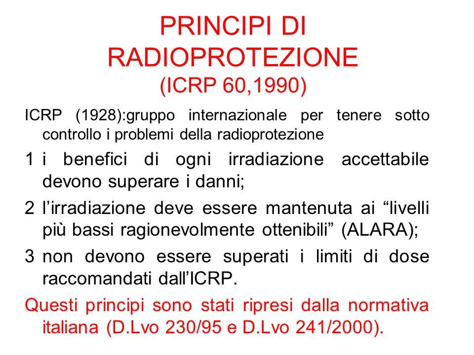 PRINCIPI DI RADIOPROTEZIONE (ICRP 60,1990)