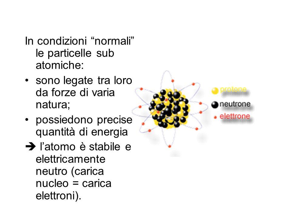 In condizioni normali le particelle sub atomiche: