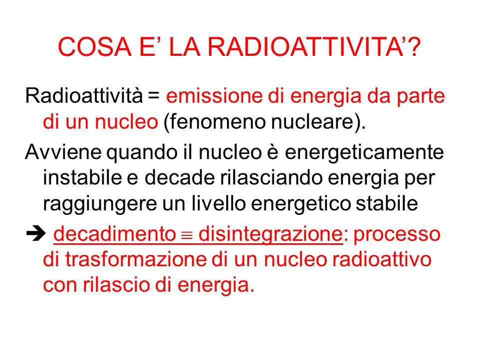 COSA E' LA RADIOATTIVITA'