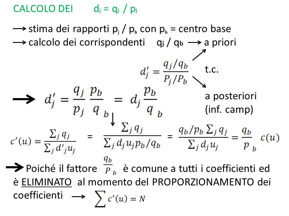 CALCOLO DEI dj = qj / pj stima dei rapporti pj / pb con pb = centro base. calcolo dei corrispondenti qj / qb a priori.