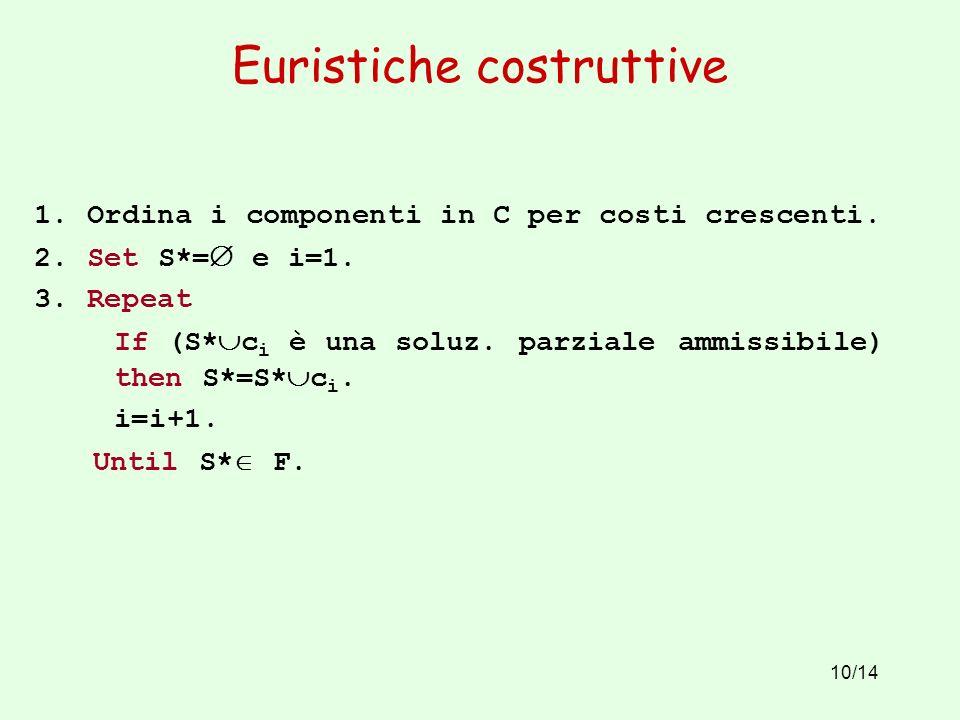 Euristiche costruttive