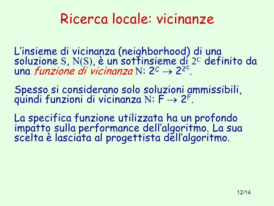 Ricerca locale: vicinanze