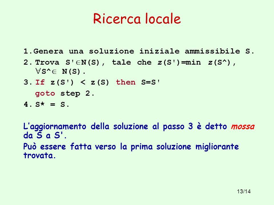 Ricerca locale 1.Genera una soluzione iniziale ammissibile S.
