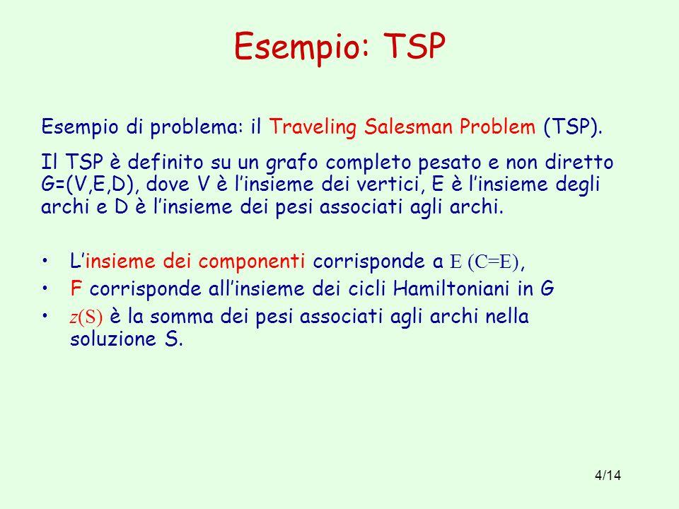 Esempio: TSP Esempio di problema: il Traveling Salesman Problem (TSP).