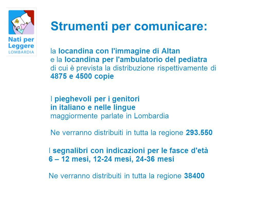 Strumenti per comunicare: la locandina con l immagine di Altan e la locandina per l ambulatorio del pediatra di cui è prevista la distribuzione rispettivamente di 4875 e 4500 copie