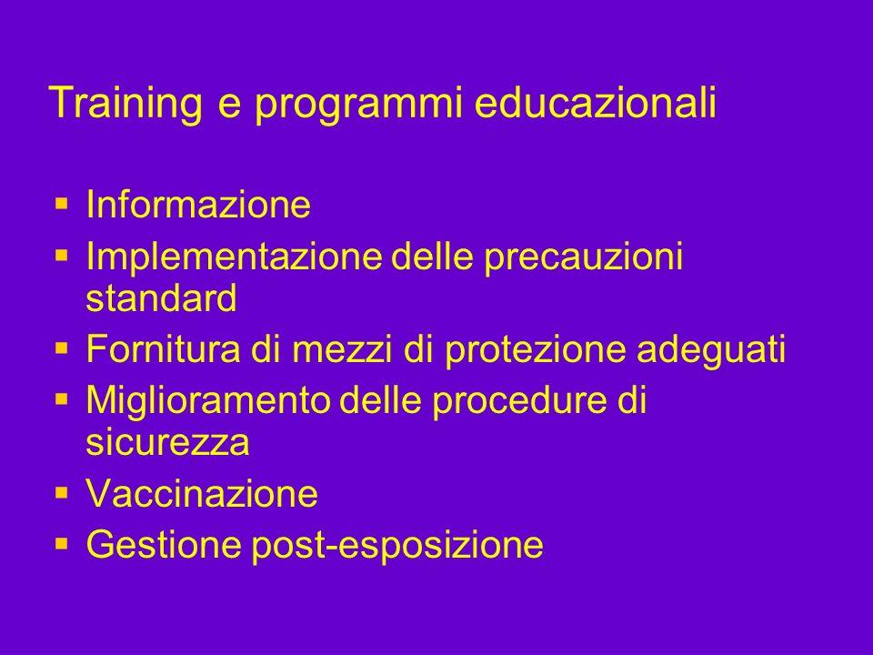 Training e programmi educazionali