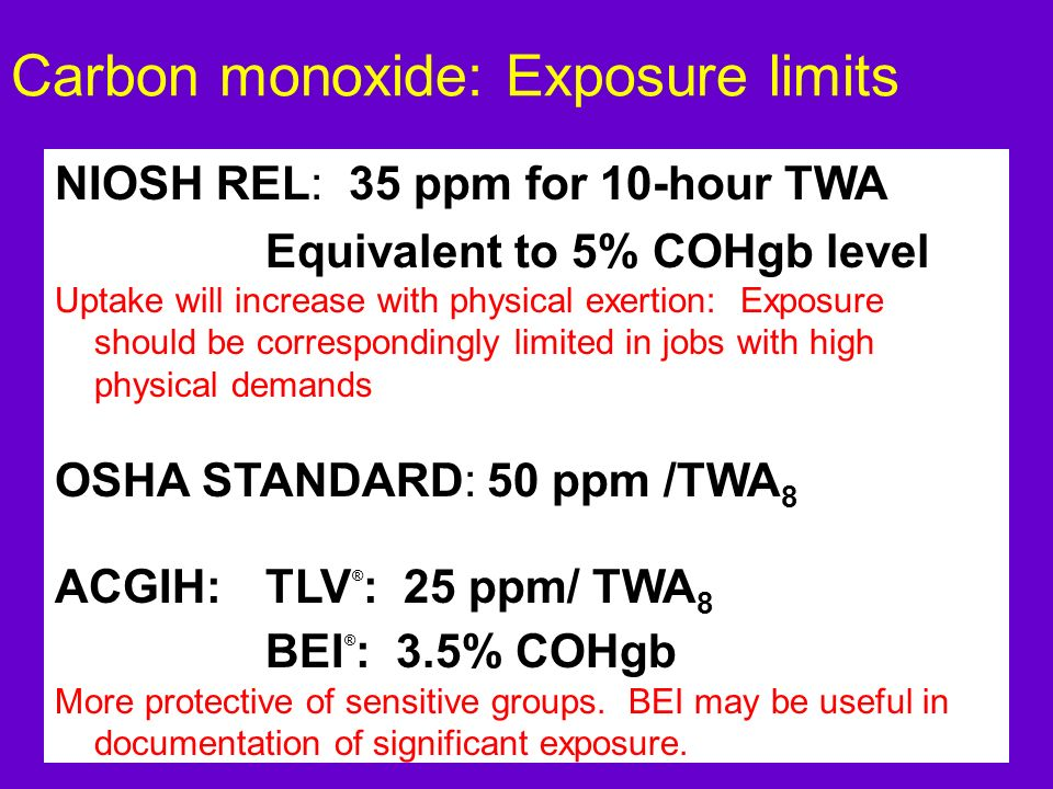 Carbon monoxide: Exposure limits