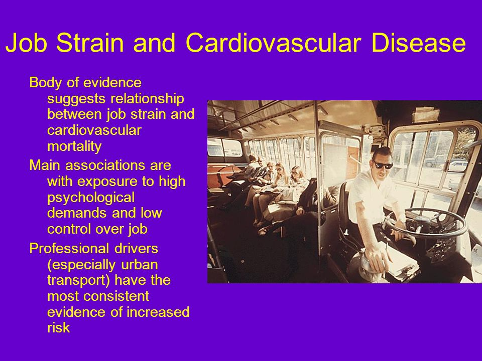Job Strain and Cardiovascular Disease