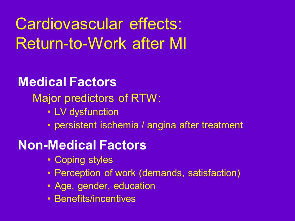 Cardiovascular effects: Return-to-Work after MI