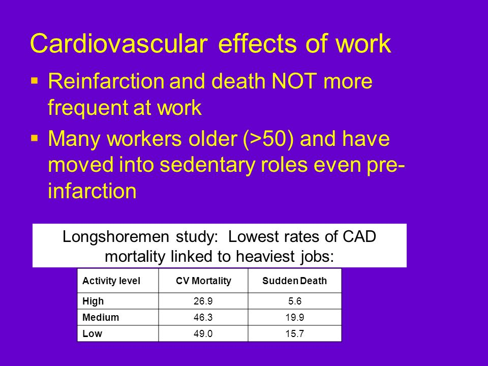 Cardiovascular effects of work