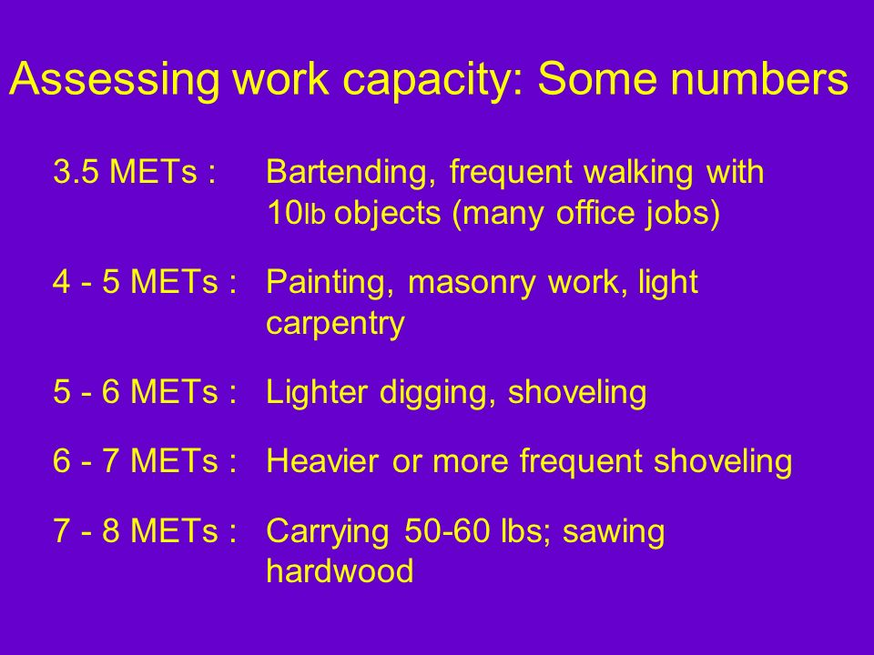 Assessing work capacity: Some numbers