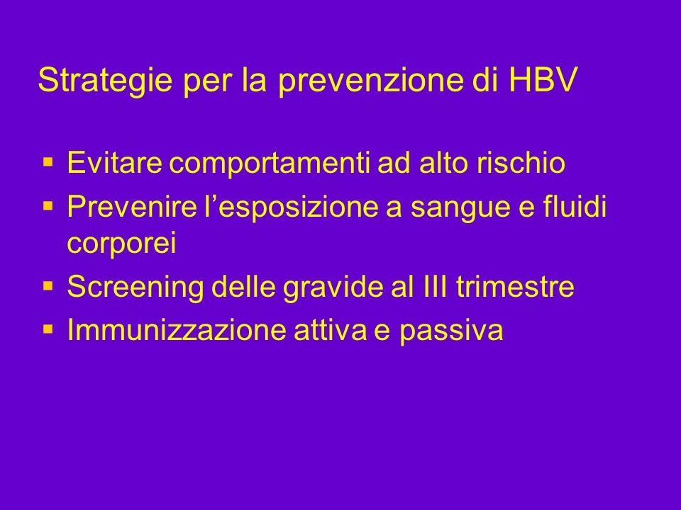 Strategie per la prevenzione di HBV