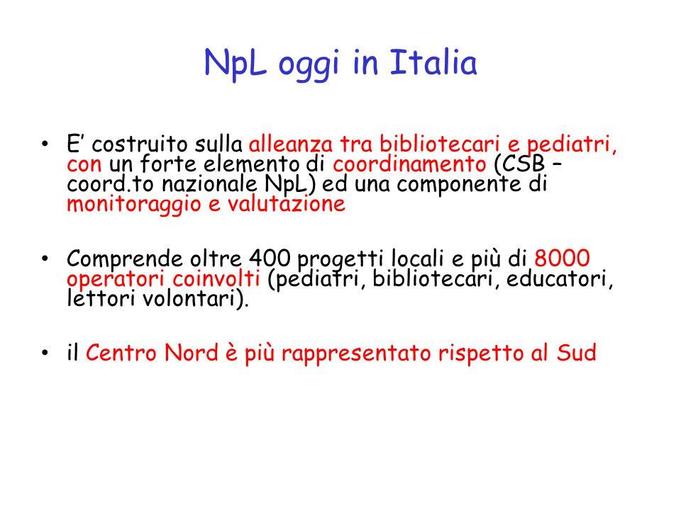 NpL oggi in Italia