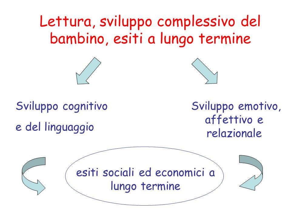 Lettura, sviluppo complessivo del bambino, esiti a lungo termine