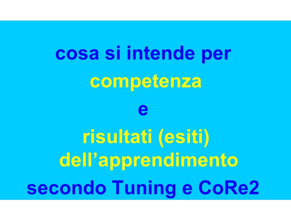 cosa si intende per competenza e risultati (esiti) dell'apprendimento secondo Tuning e CoRe2