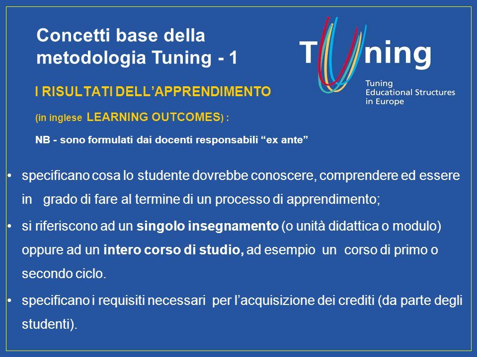 Concetti base della metodologia Tuning - 1